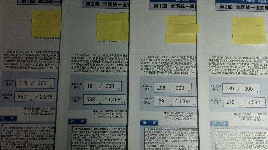 模擬試験の結果